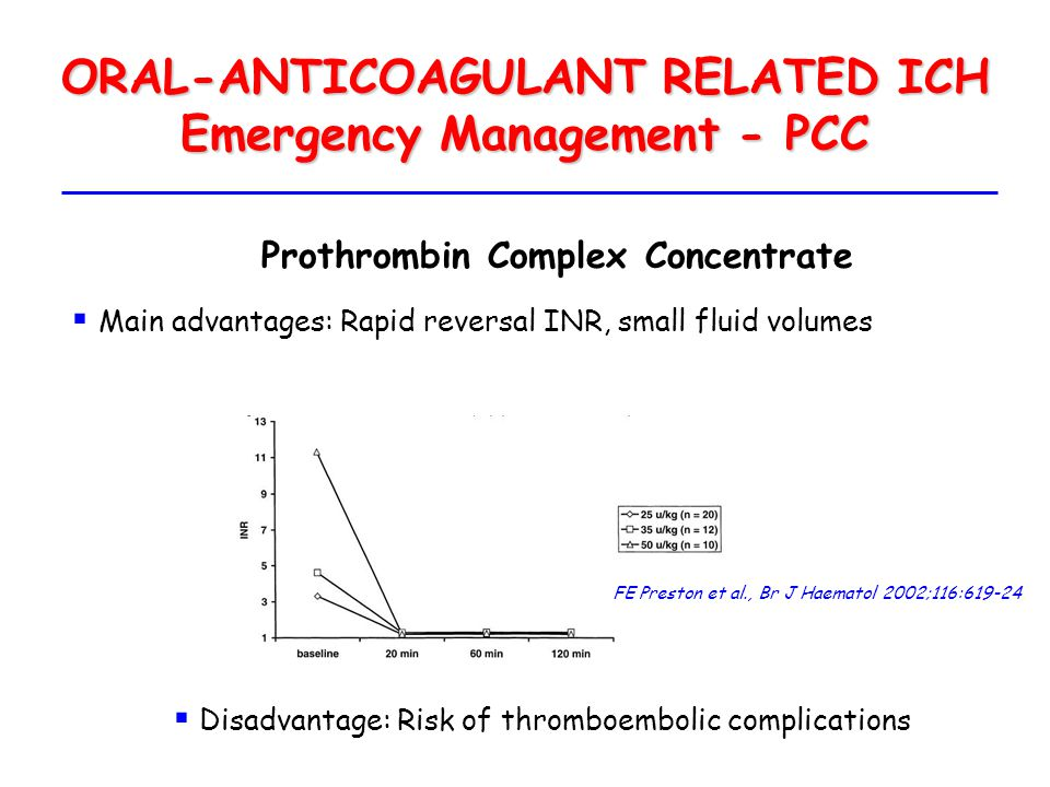 ORAL-ANTICOAGULANT RELATED ICH Emergency Management - PCC