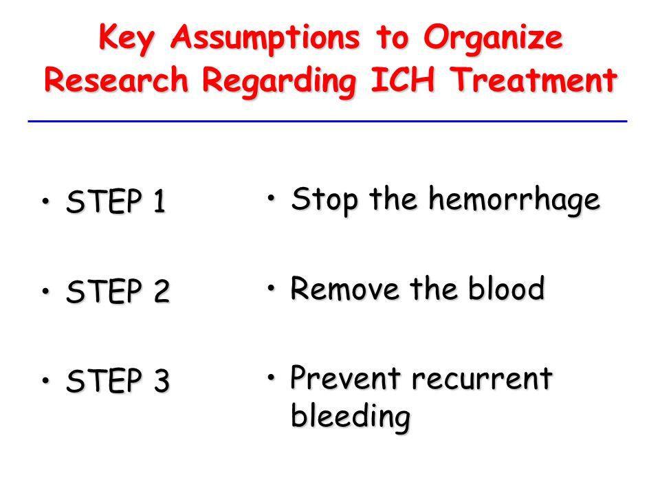 Key Assumptions to Organize Research Regarding ICH Treatment