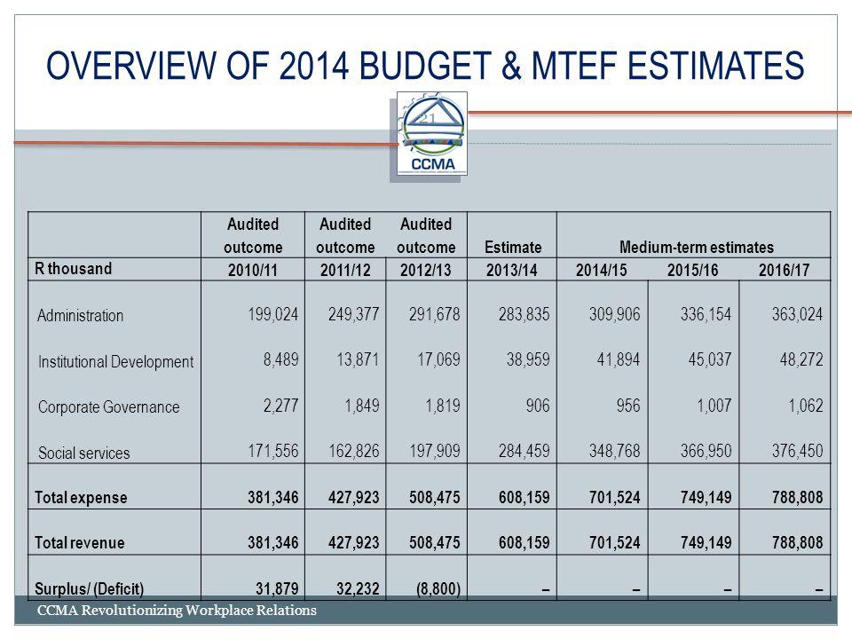 OVERVIEW OF 2014 BUDGET & MTEF ESTIMATES