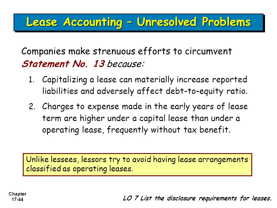 Lease Accounting – Unresolved Problems