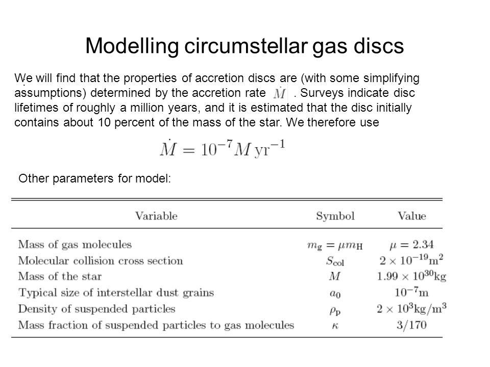 Modelling circumstellar gas discs