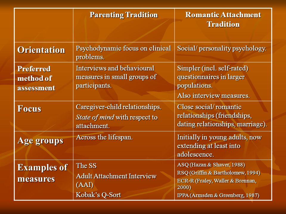 Romantic Attachment Tradition