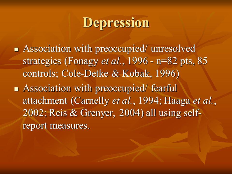 Depression Association with preoccupied/ unresolved strategies (Fonagy et al., 1996 - n=82 pts, 85 controls; Cole-Detke & Kobak, 1996)