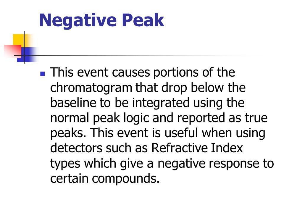Negative Peak