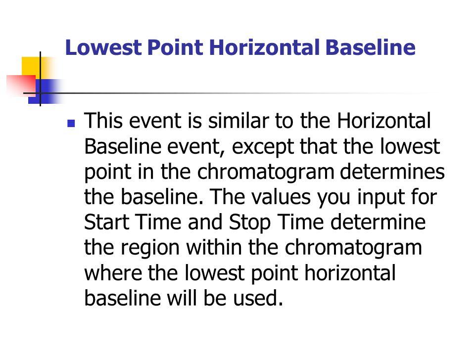 Lowest Point Horizontal Baseline