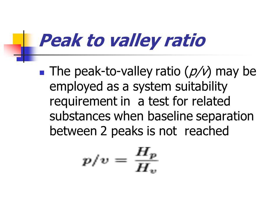 Peak to valley ratio