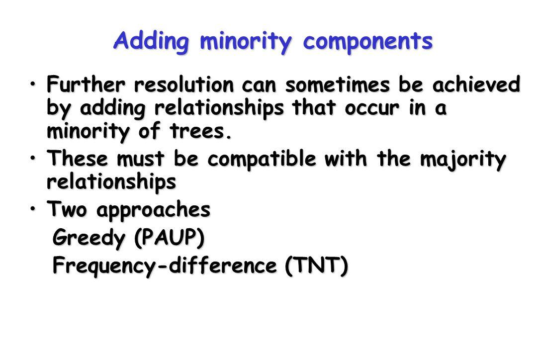 Adding minority components