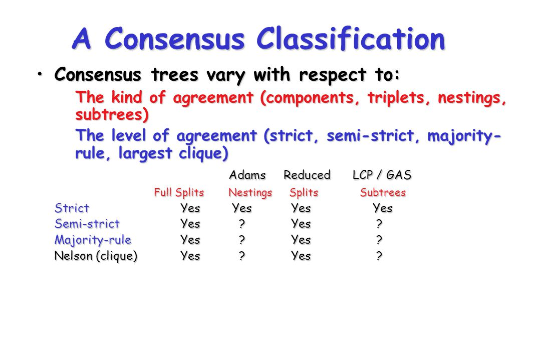 A Consensus Classification