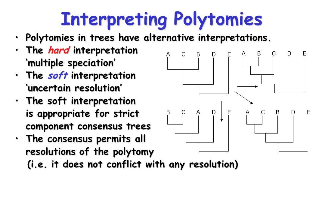 Interpreting Polytomies