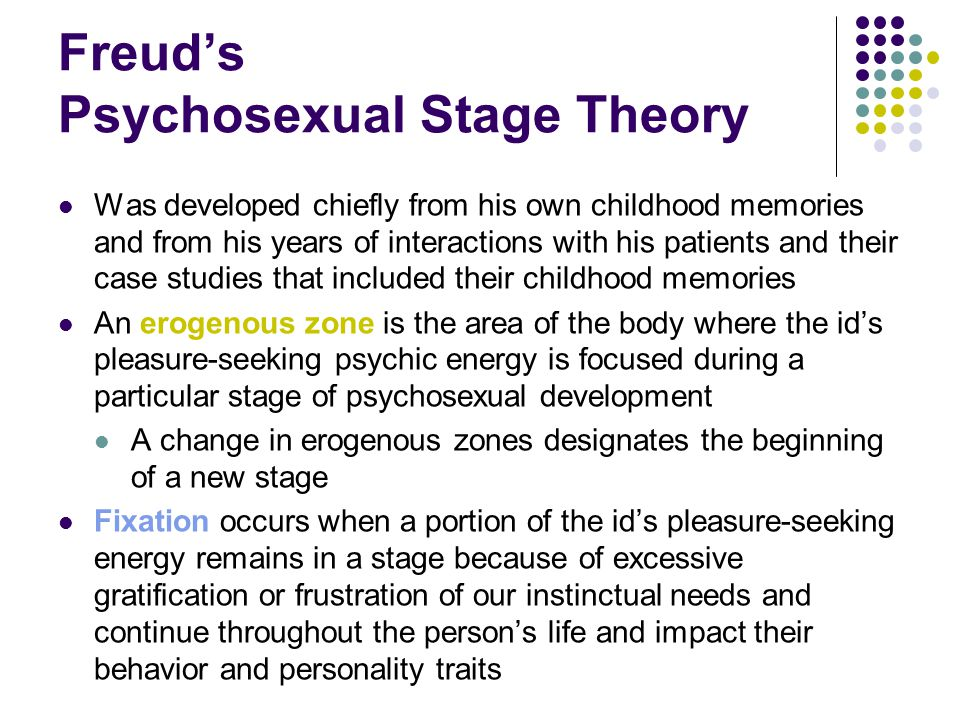 Freud's Psychosexual Stage Theory
