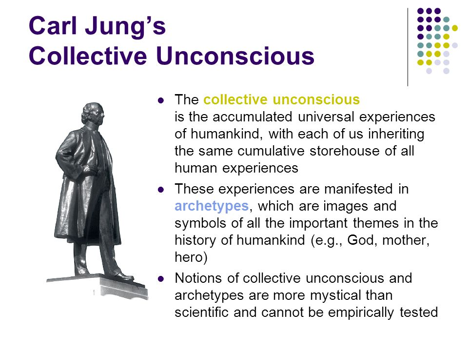 Carl Jung's Collective Unconscious