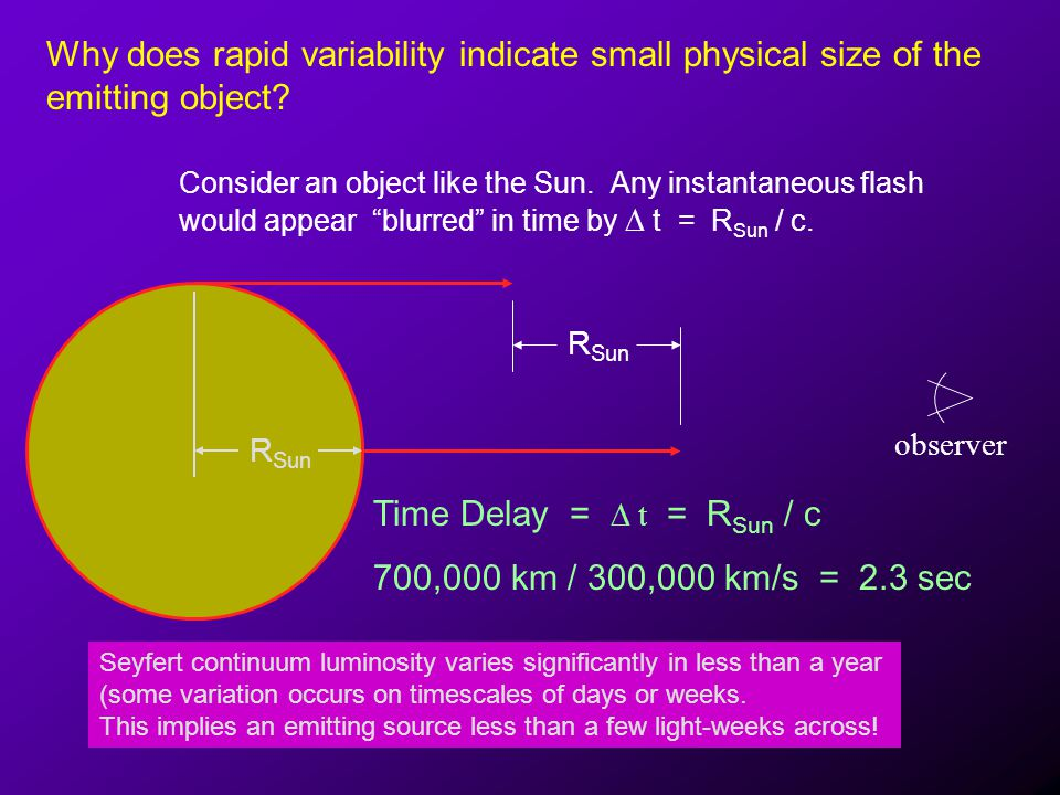 Why does rapid variability indicate small physical size of the emitting object