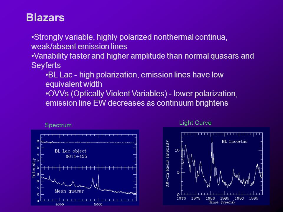 Blazars Strongly variable, highly polarized nonthermal continua, weak/absent emission lines.