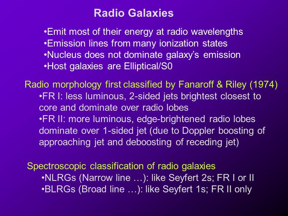 Radio Galaxies Emit most of their energy at radio wavelengths
