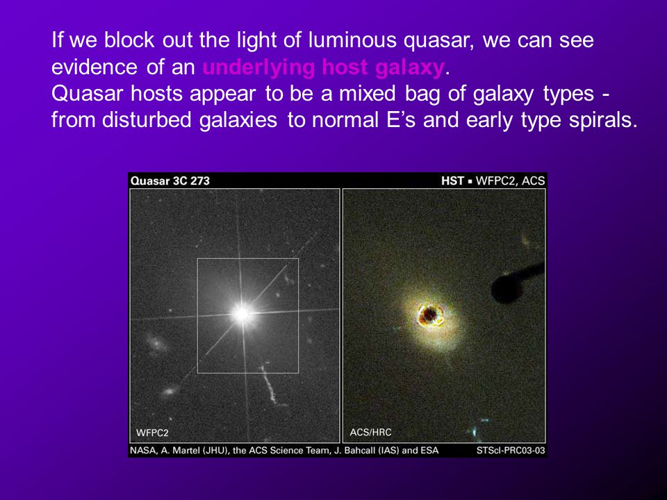 If we block out the light of luminous quasar, we can see evidence of an underlying host galaxy.