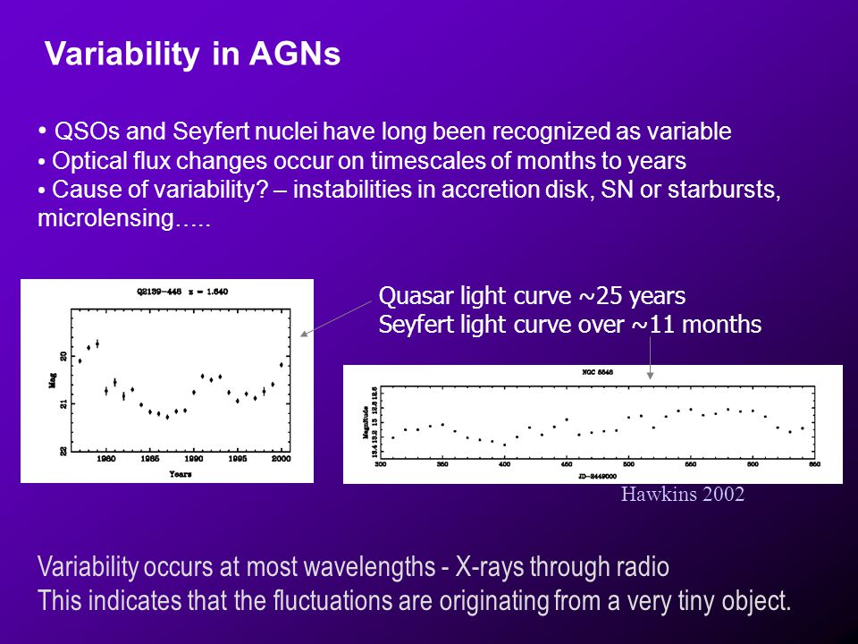 Variability in AGNs QSOs and Seyfert nuclei have long been recognized as variable. Optical flux changes occur on timescales of months to years.