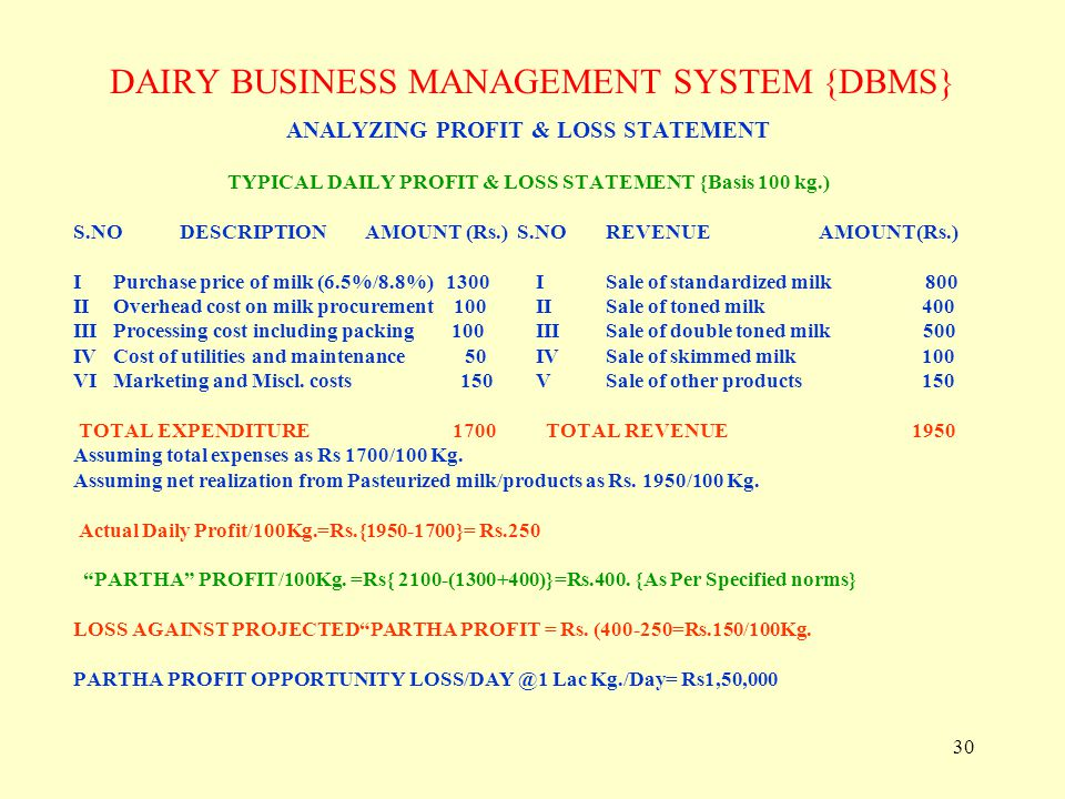 DAIRY BUSINESS MANAGEMENT SYSTEM {DBMS}