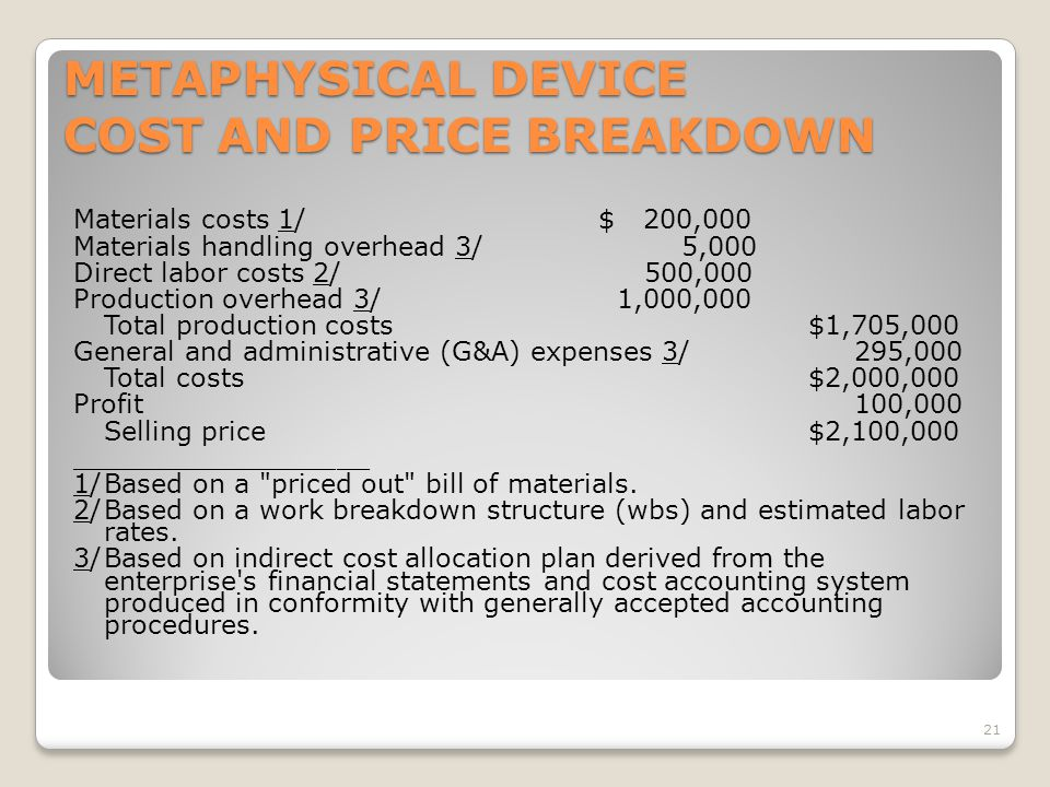 METAPHYSICAL DEVICE COST AND PRICE BREAKDOWN