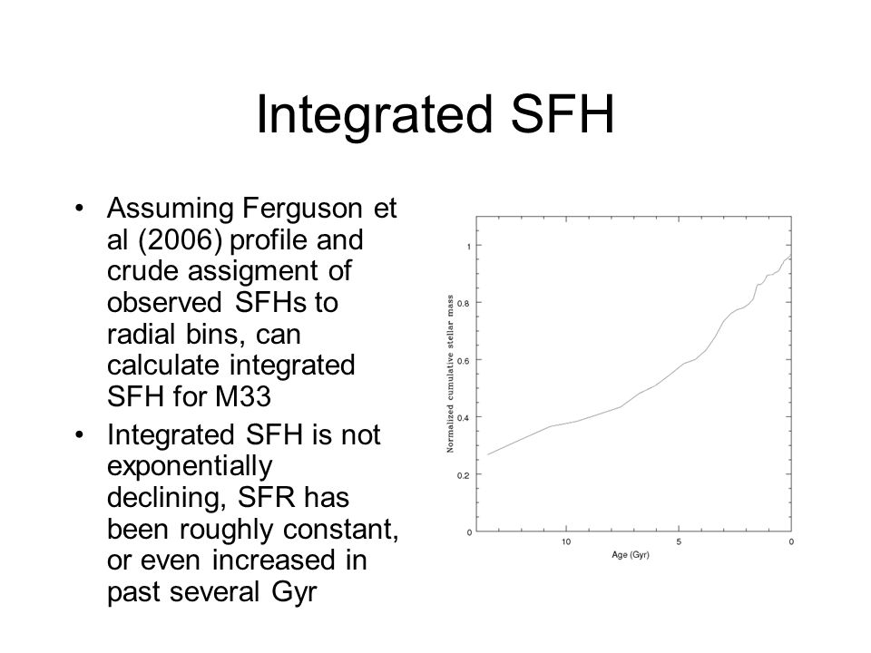 Integrated SFH Assuming Ferguson et al (2006) profile and crude assigment of observed SFHs to radial bins, can calculate integrated SFH for M33.