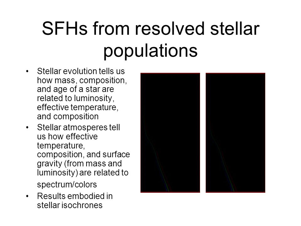 SFHs from resolved stellar populations