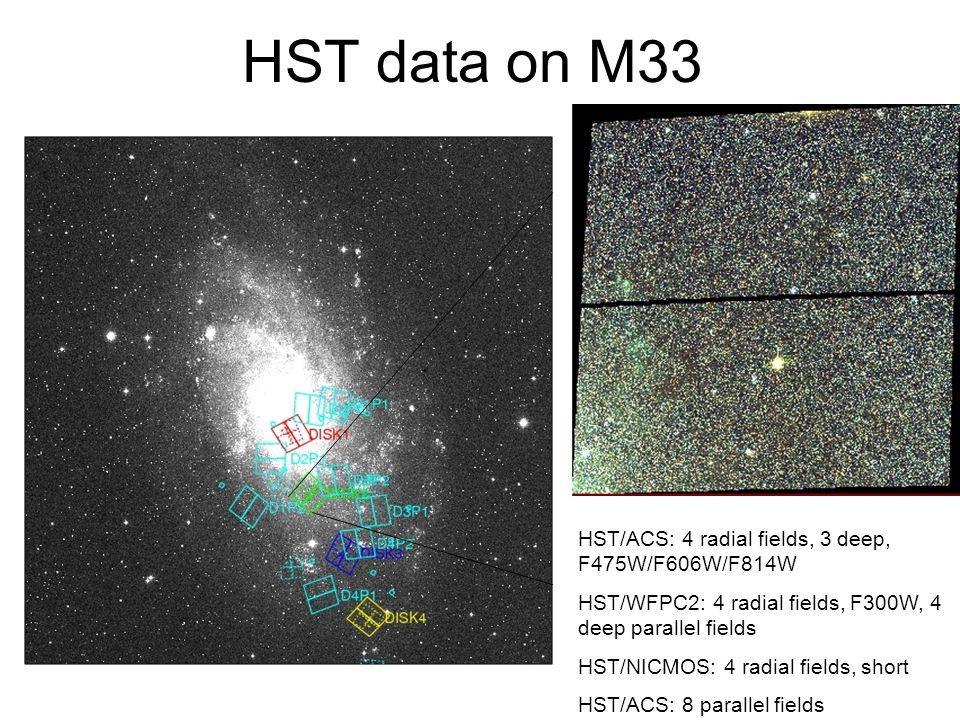 HST data on M33 HST/ACS: 4 radial fields, 3 deep, F475W/F606W/F814W