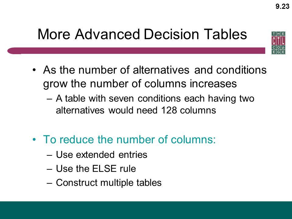More Advanced Decision Tables