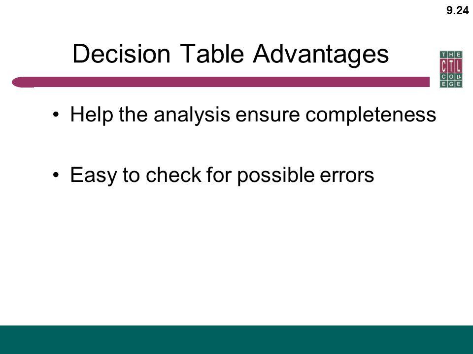 Decision Table Advantages