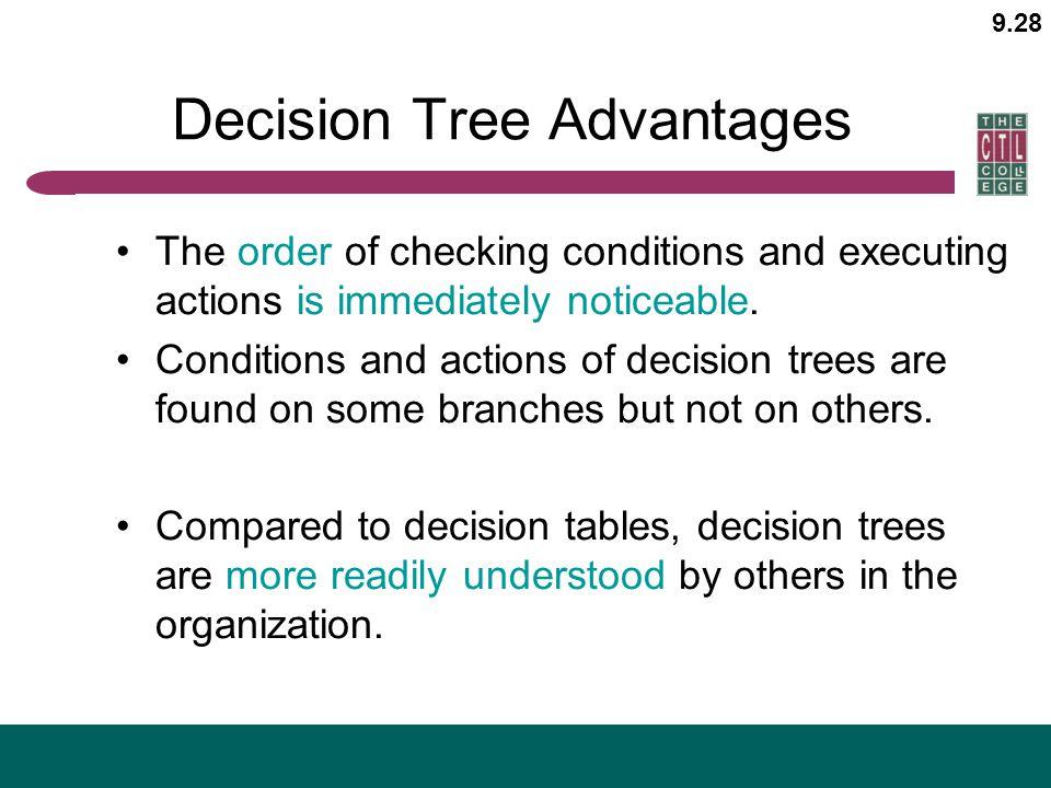 Decision Tree Advantages
