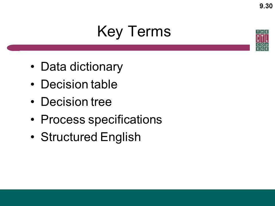 Key Terms Data dictionary Decision table Decision tree