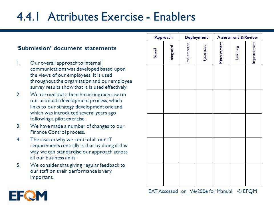 4.4.1 Attributes Exercise - Enablers