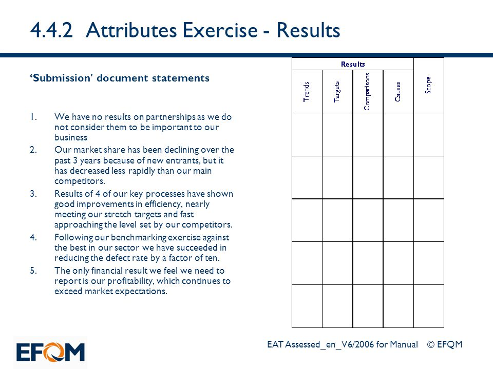 4.4.2 Attributes Exercise - Results