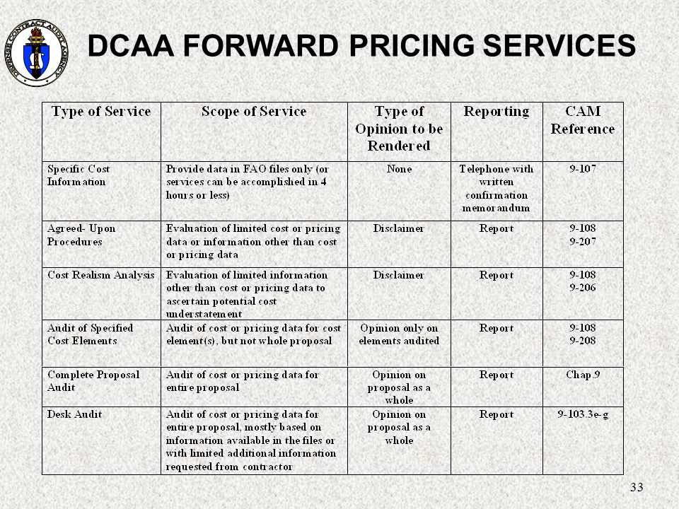 DCAA FORWARD PRICING SERVICES