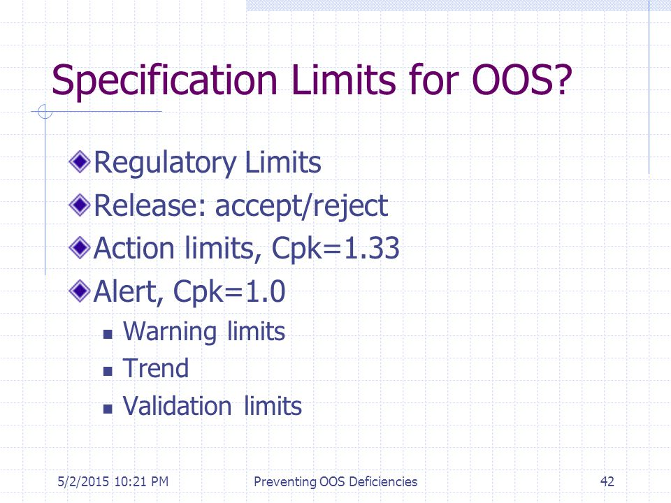 Specification Limits for OOS