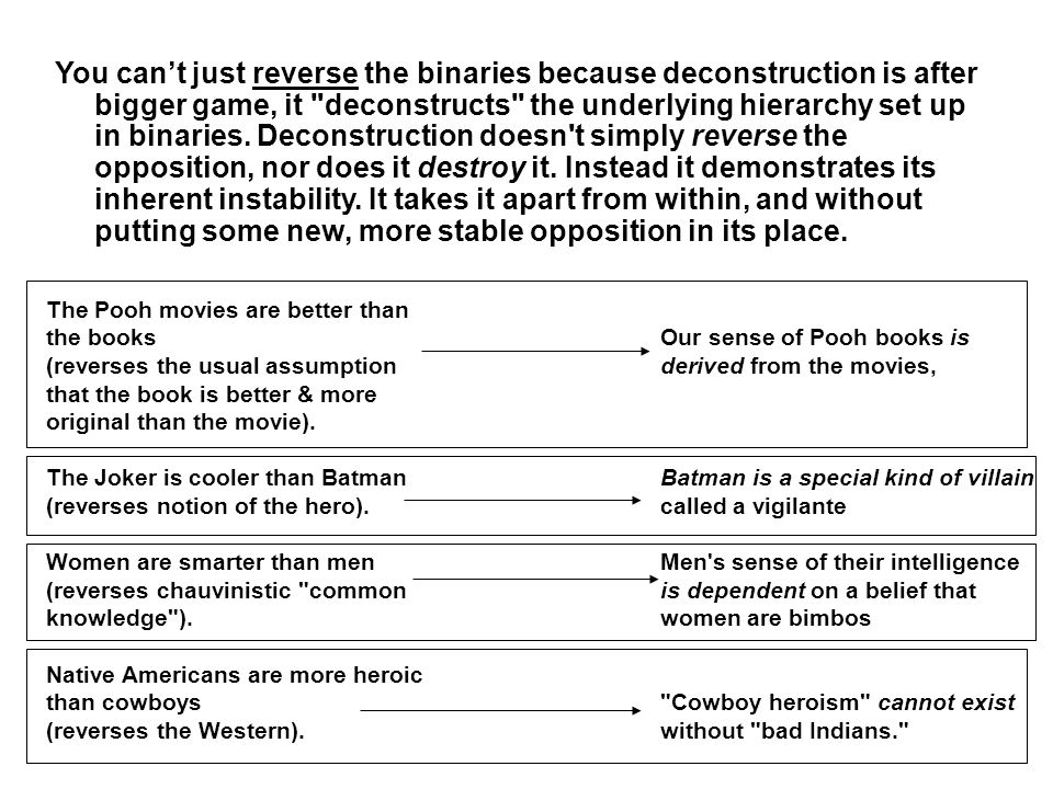 You can't just reverse the binaries because deconstruction is after bigger game, it deconstructs the underlying hierarchy set up in binaries. Deconstruction doesn t simply reverse the opposition, nor does it destroy it. Instead it demonstrates its inherent instability. It takes it apart from within, and without putting some new, more stable opposition in its place.