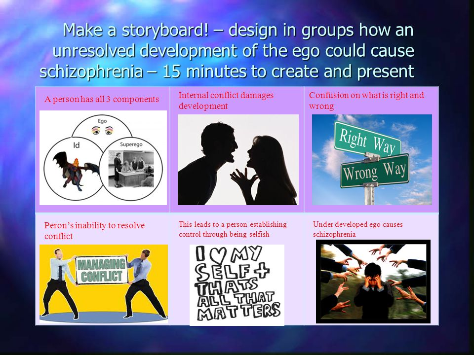 Make a storyboard! – design in groups how an unresolved development of the ego could cause schizophrenia – 15 minutes to create and present