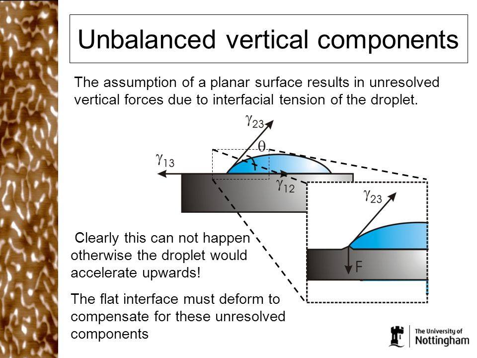 Unbalanced vertical components