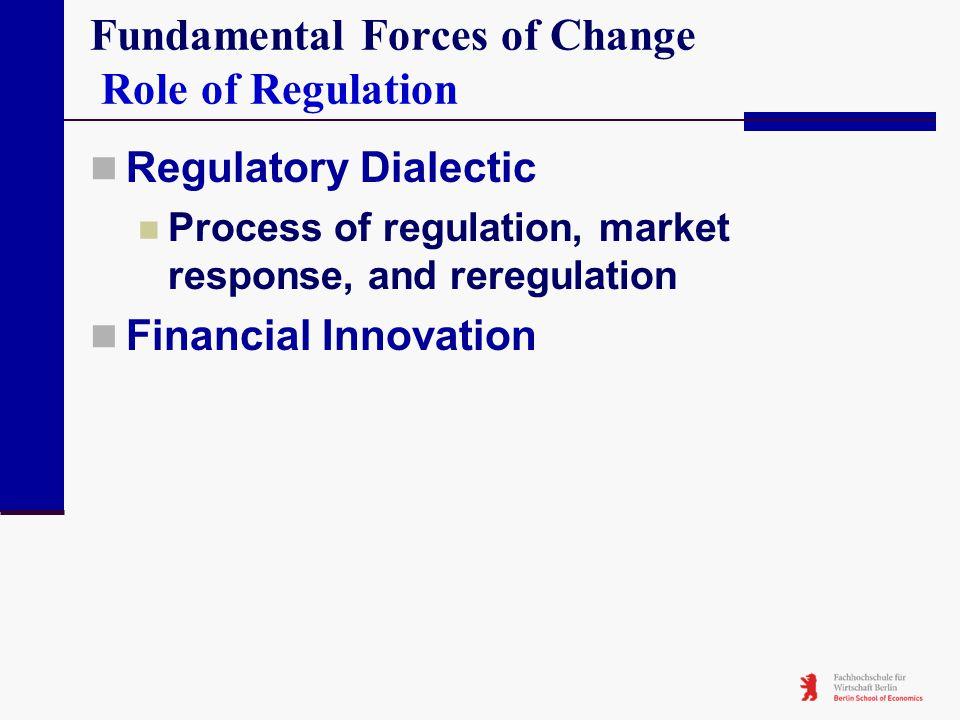 Fundamental Forces of Change Role of Regulation