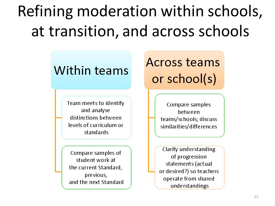 Refining moderation within schools, at transition, and across schools