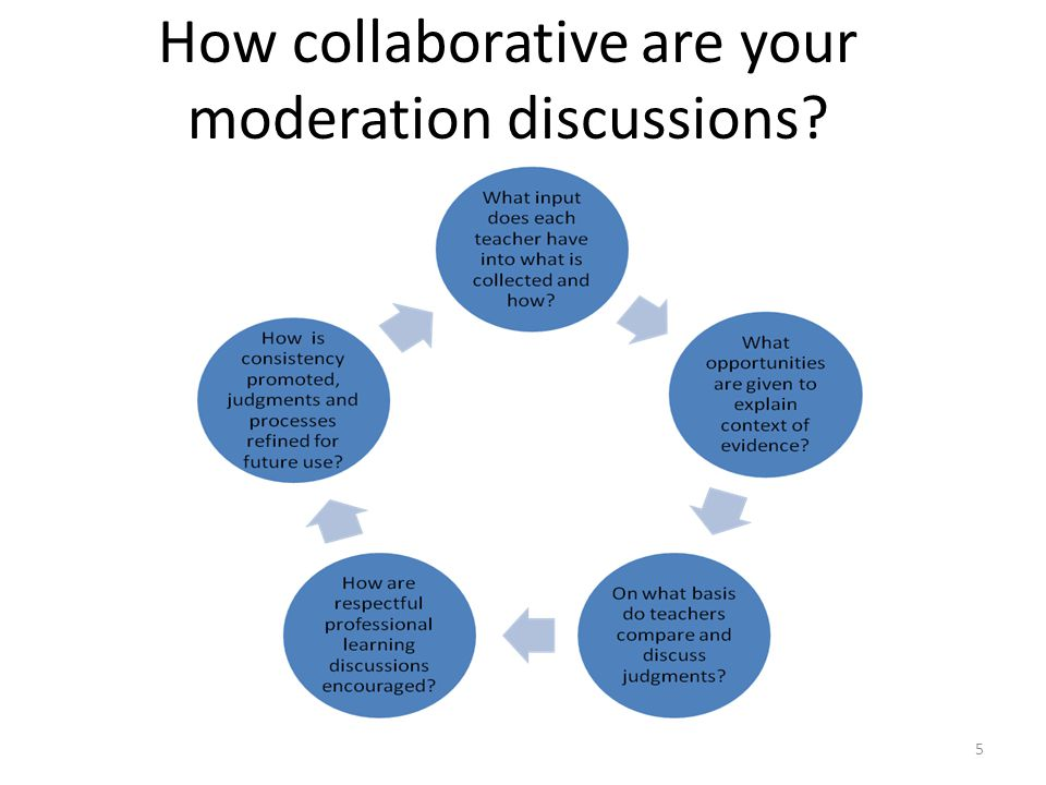 How collaborative are your moderation discussions
