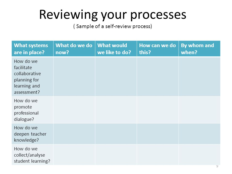 Reviewing your processes ( Sample of a self-review process)