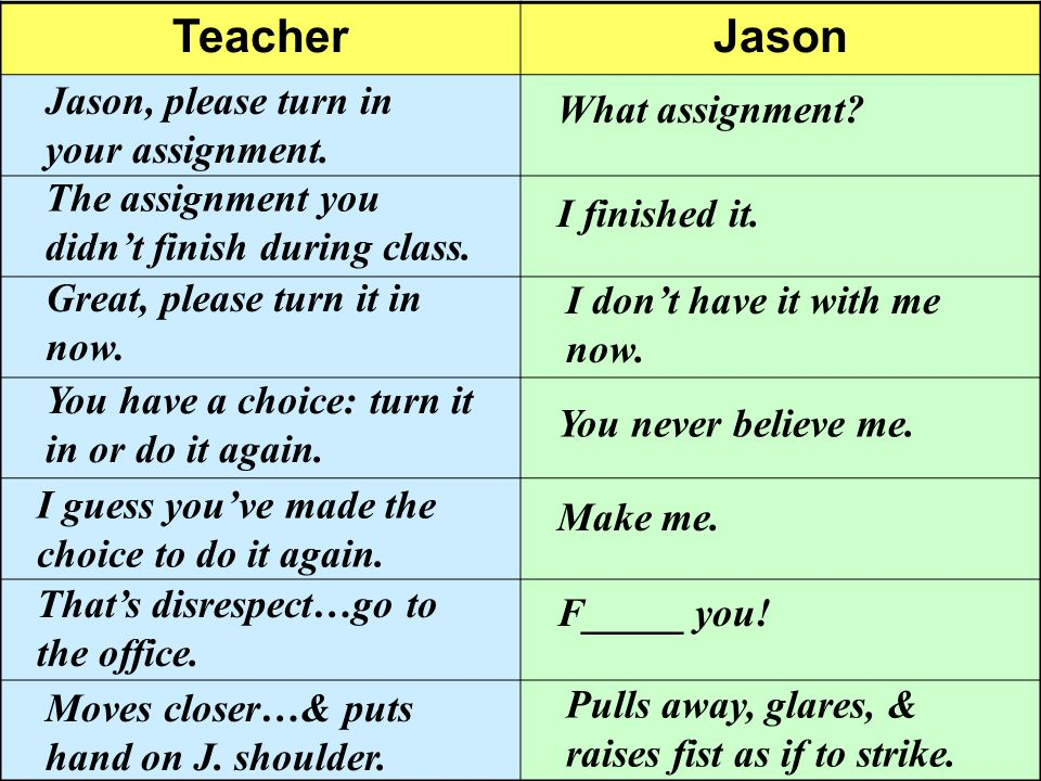Teacher Jason Jason, please turn in your assignment. What assignment