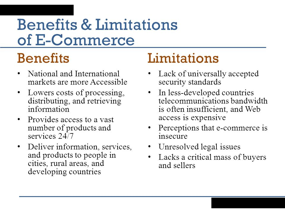 Benefits & Limitations of E-Commerce