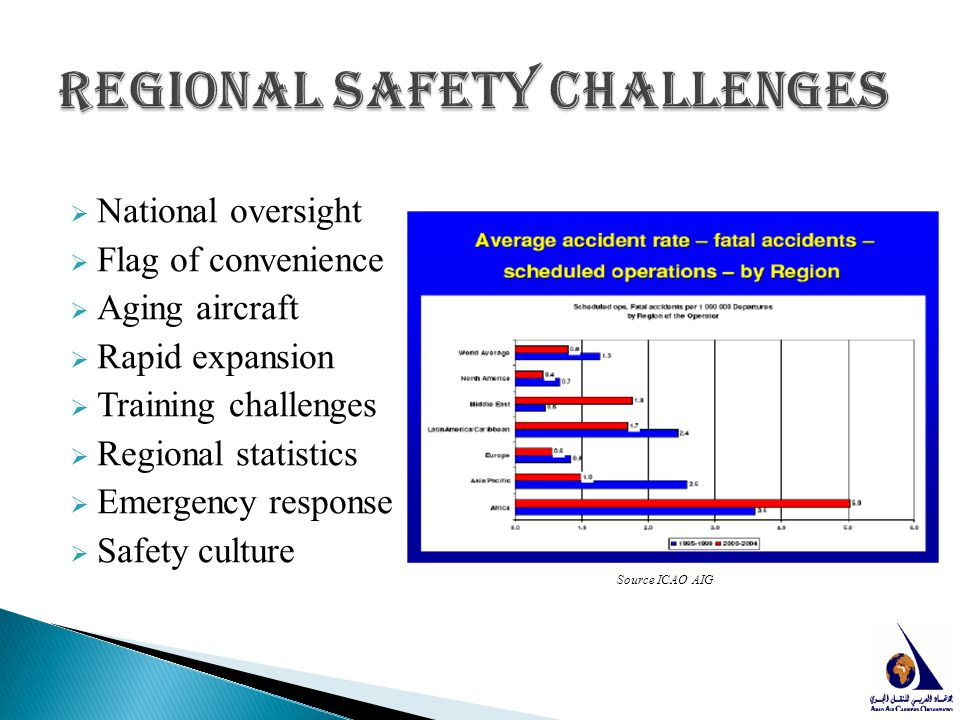 Regional Safety Challenges