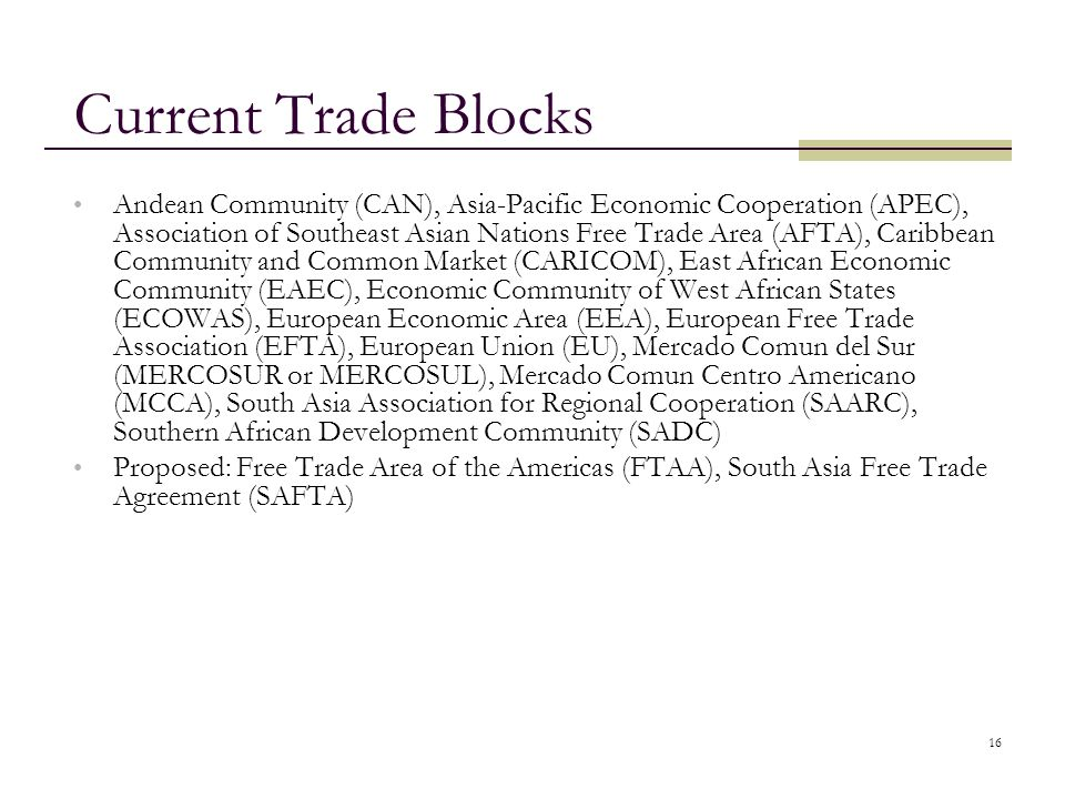 Current Trade Blocks