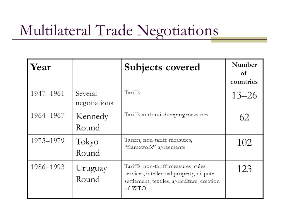 Multilateral Trade Negotiations