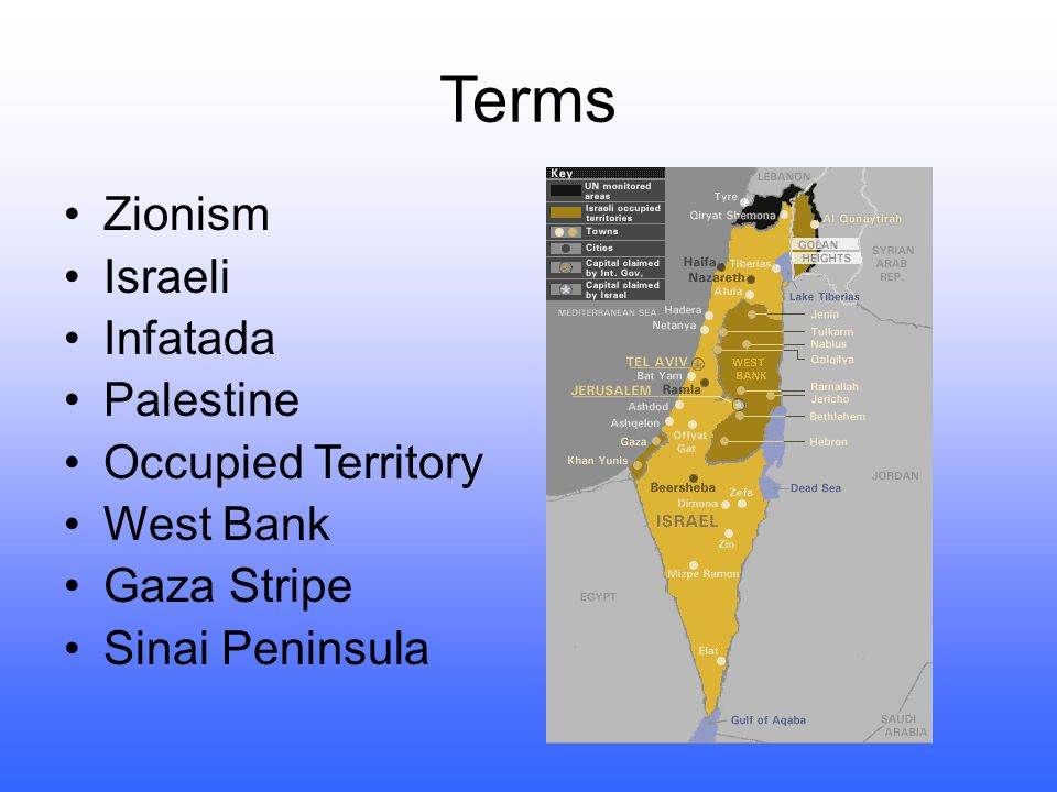 Terms Zionism Israeli Infatada Palestine Occupied Territory West Bank