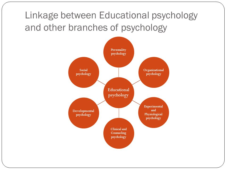 Linkage between Educational psychology and other branches of psychology