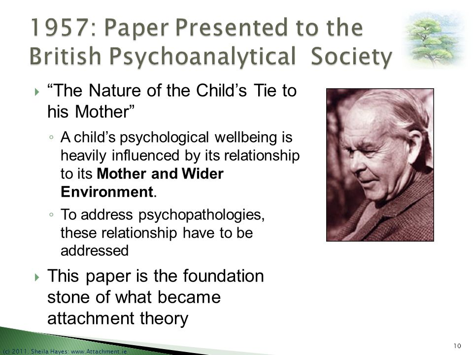 1957: Paper Presented to the British Psychoanalytical Society
