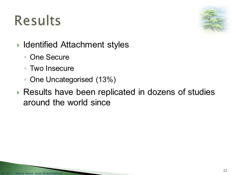 Results Identified Attachment styles