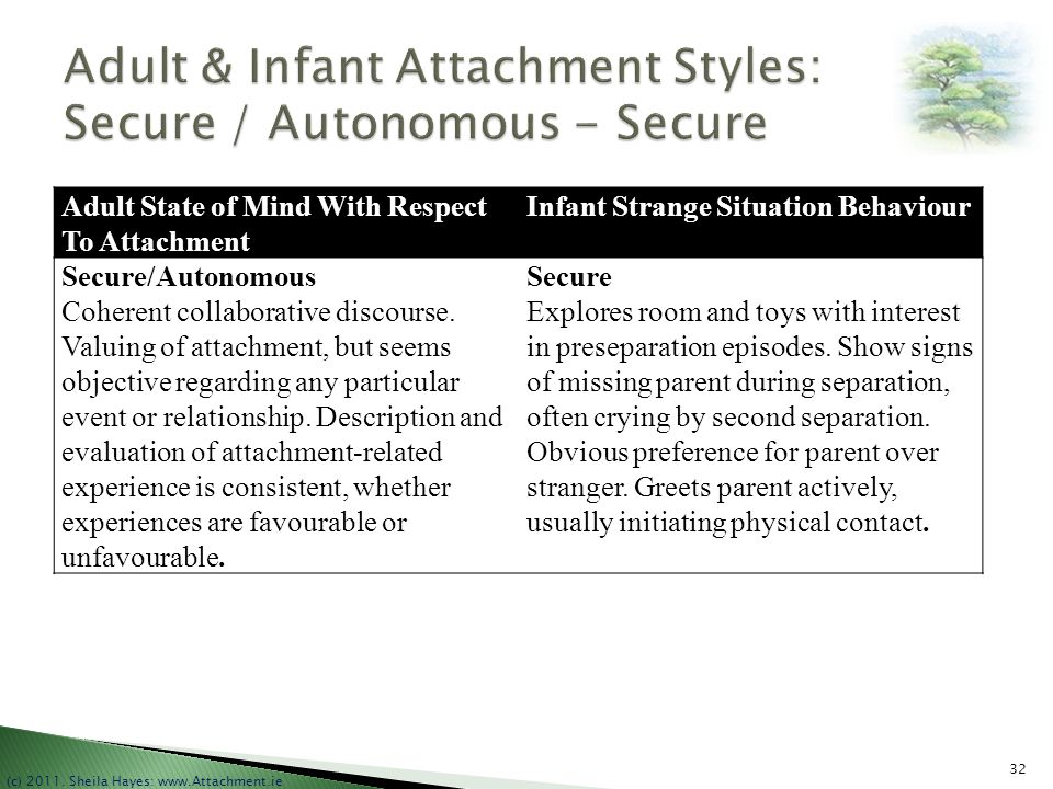 Adult & Infant Attachment Styles: Secure / Autonomous - Secure